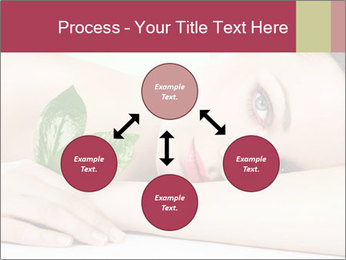 Organic PowerPoint Templates - Slide 91