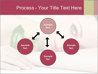 Organic PowerPoint Template - Slide 91