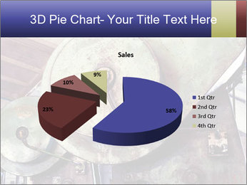 Old industrial PowerPoint Template - Slide 35