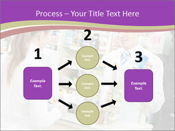 Pharmacy PowerPoint Templates - Slide 92