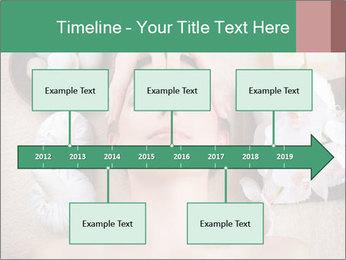 Spa PowerPoint Template - Slide 28