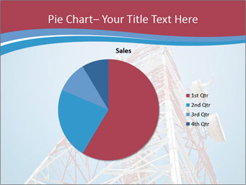 Antenna PowerPoint Templates - Slide 36