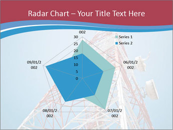 Antenna PowerPoint Templates - Slide 51