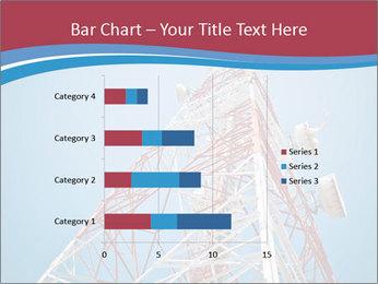Antenna PowerPoint Templates - Slide 52