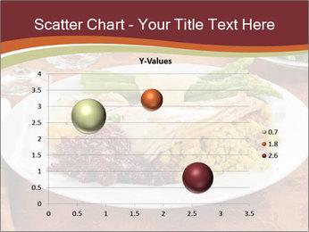 Turkey dinner PowerPoint Templates - Slide 49