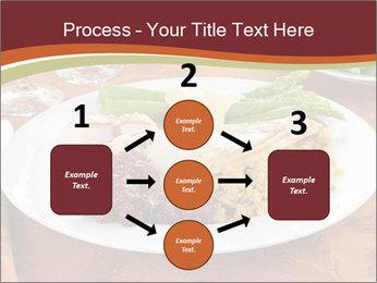 Turkey dinner PowerPoint Templates - Slide 92