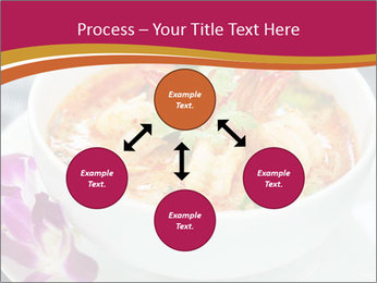 Tom Yam Kung PowerPoint Template - Slide 91
