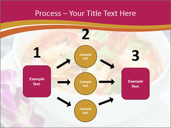Tom Yam Kung PowerPoint Template - Slide 92