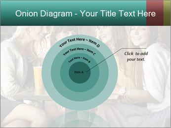 Women drinking coffee PowerPoint Templates - Slide 61