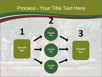 Ceremony of Asmat people PowerPoint Template - Slide 92