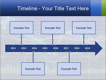 Candlestick chart PowerPoint Template - Slide 28