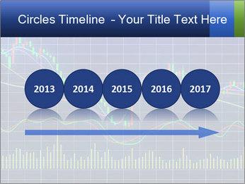 Candlestick chart PowerPoint Template - Slide 29