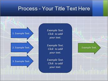 Candlestick chart PowerPoint Template - Slide 85