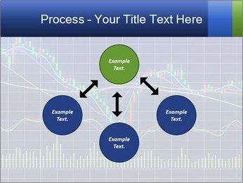 Candlestick chart PowerPoint Template - Slide 91