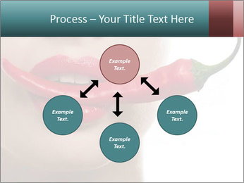 Female lips PowerPoint Template - Slide 91