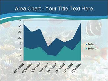 Underwater PowerPoint Template - Slide 53
