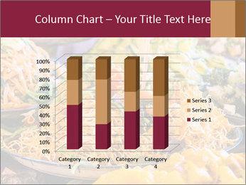 0000093774 PowerPoint Template - Slide 50