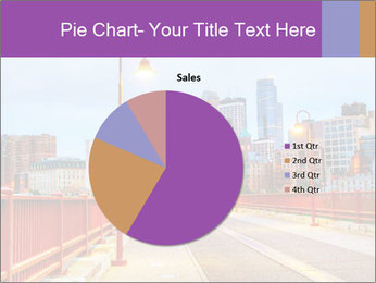 Downtown Minneapolis PowerPoint Template - Slide 36