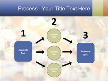 Cream and fruit dessert PowerPoint Templates - Slide 92