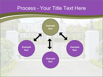 Big luxury custom made house PowerPoint Templates - Slide 91