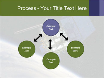 Satelit PowerPoint Templates - Slide 91