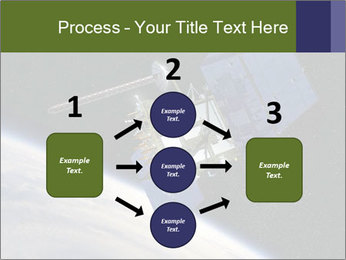 Satelit PowerPoint Templates - Slide 92