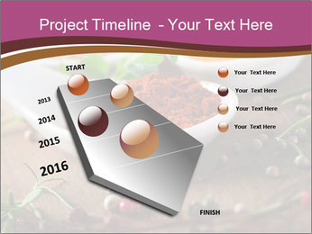 Spices PowerPoint Template - Slide 26