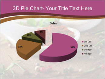 Spices PowerPoint Template - Slide 35