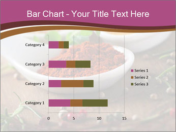 Spices PowerPoint Templates - Slide 52