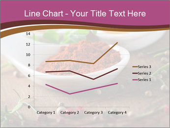 Spices PowerPoint Template - Slide 54