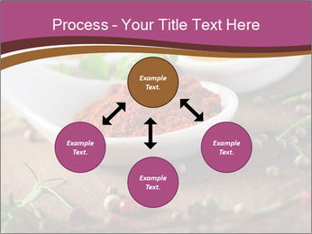 Spices PowerPoint Template - Slide 91