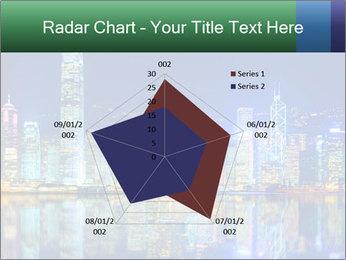Hong Kong Island PowerPoint Templates - Slide 51