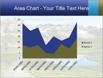 Amazing view PowerPoint Template - Slide 53