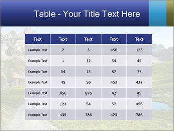 Amazing view PowerPoint Template - Slide 55