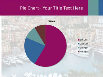 Aerial View on Fontvieille PowerPoint Templates - Slide 36