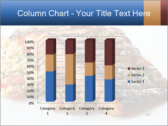 Fresh meat PowerPoint Templates - Slide 50