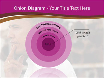 Obama PowerPoint Templates - Slide 61