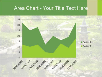 Japanese Garden PowerPoint Template - Slide 53