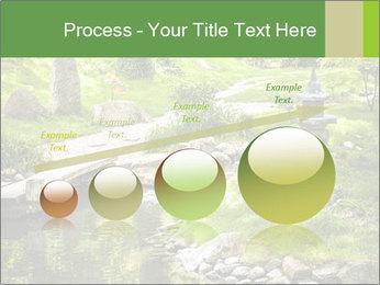 Japanese Garden PowerPoint Template - Slide 87