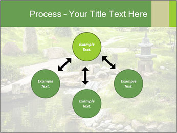 Japanese Garden PowerPoint Template - Slide 91