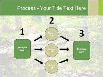 Japanese Garden PowerPoint Template - Slide 92