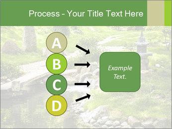 Japanese Garden PowerPoint Template - Slide 94