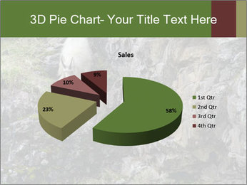 Mountain Goat on Cliff PowerPoint Template - Slide 35