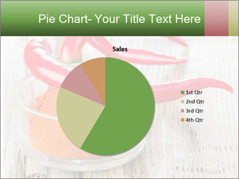 Red peppers on wooden table PowerPoint Templates - Slide 36