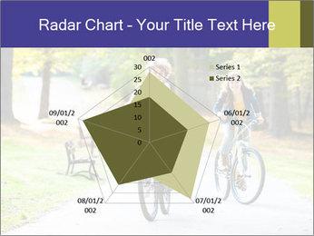 Urban biking PowerPoint Template - Slide 51