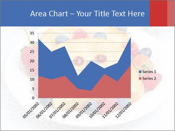 0000094158 PowerPoint Templates - Slide 53