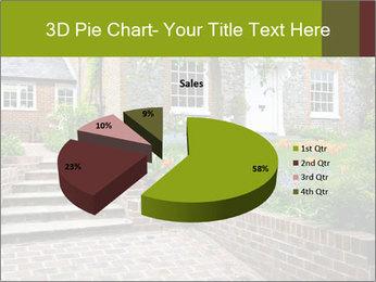 0000094188 PowerPoint Template - Slide 35