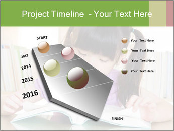 Reading PowerPoint Template - Slide 26