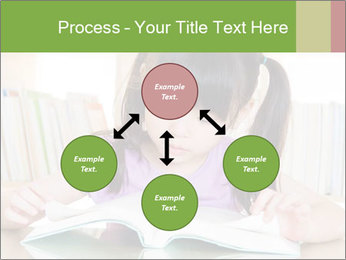 Reading PowerPoint Template - Slide 91