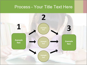 Reading PowerPoint Templates - Slide 92